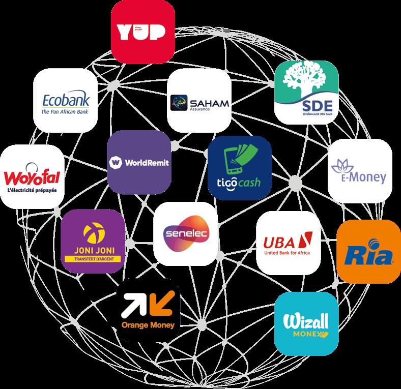 Univers des Services Touch Web